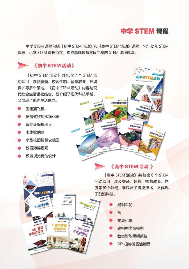 张敏--凤凰创造教育系列课程_页面_61.jpg